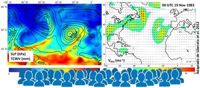 Crowdsourcing para investigar fenómenos atmosféricos extremos